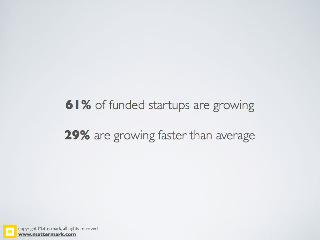 Mattermark-2YearFundingStats.004