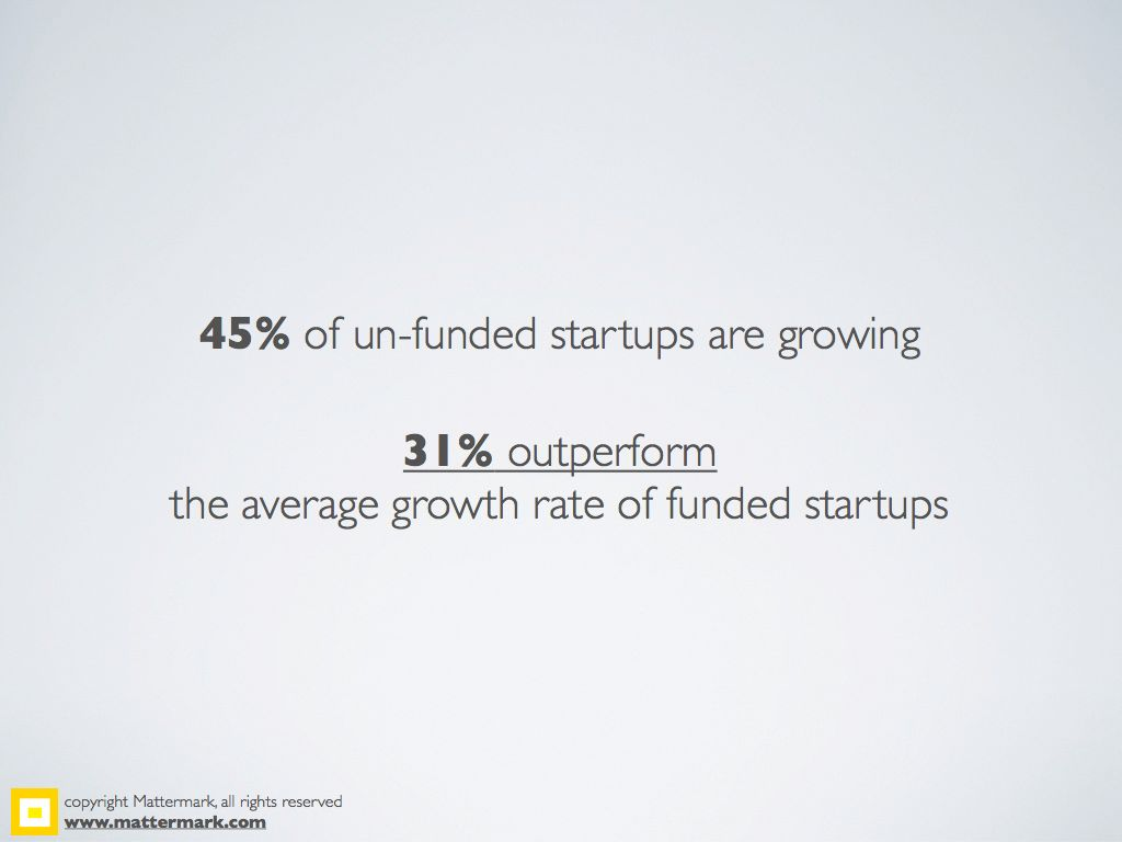 Mattermark-2YearFundingStats.010