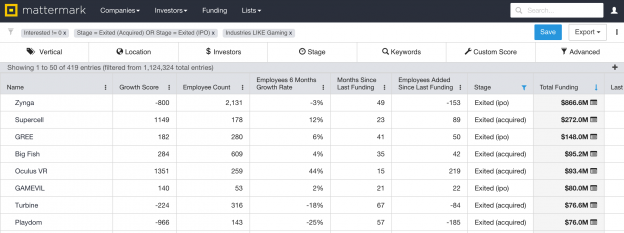 post image for Discovering Comps: Mattermark Now Offers Additional Data & Column Filtering for Company Exits