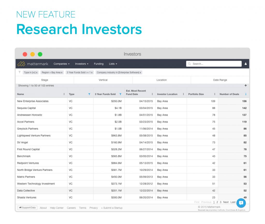 Mattermark Investors