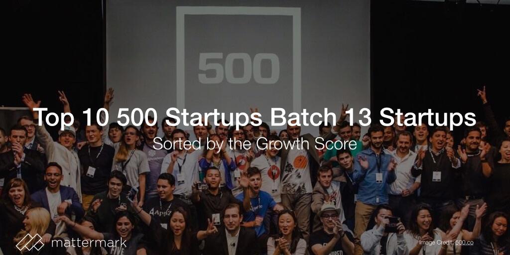 500 Startups Batch 13 Startups