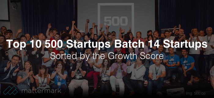 post image for Top 10 500 Startups Batch 14 Startups – Sorted By The Growth Score