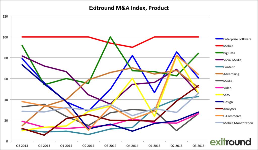 Exitround-MA-Index1-1024x596