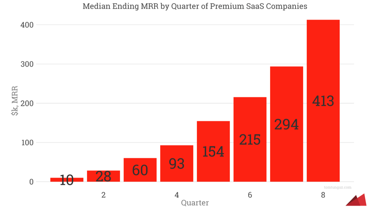 mrr_premium_series_a