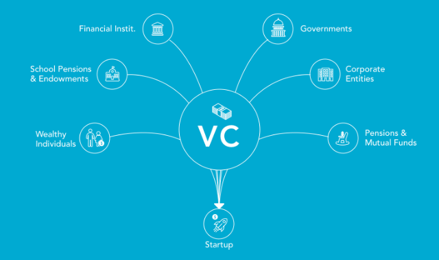 vc-for-blog