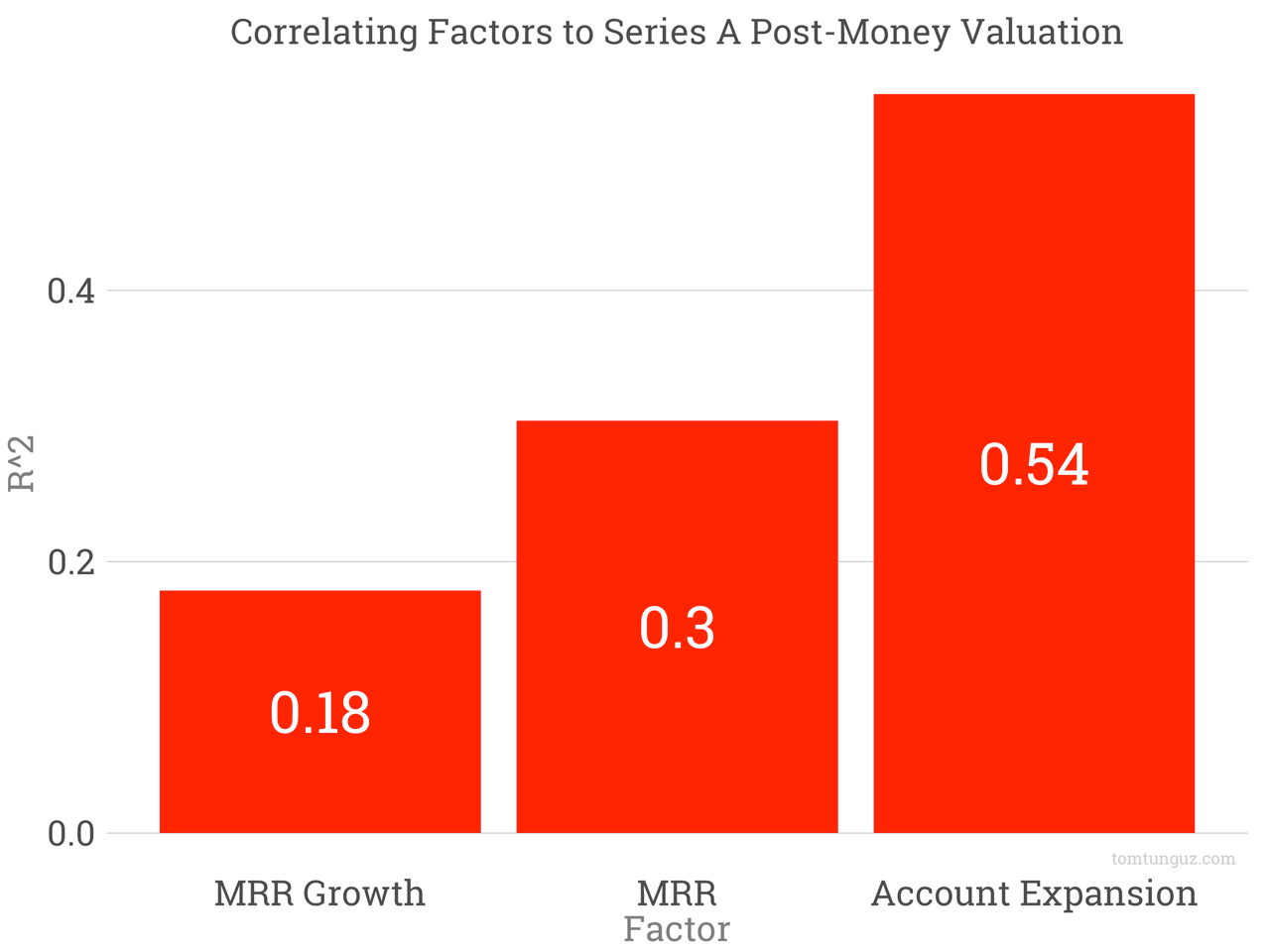 post image for Mattermark Daily – Thursday, May 12th, 2016