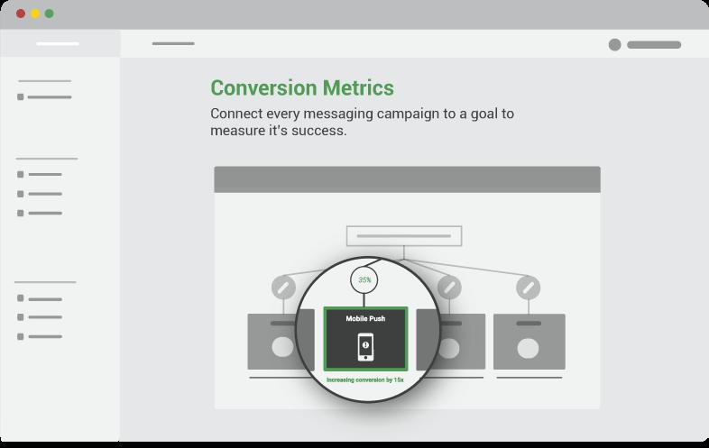 screen-conversion