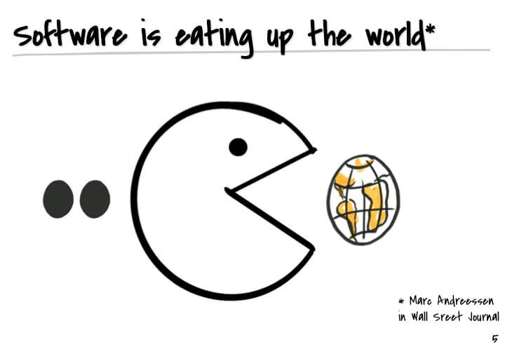 post image for Software Startups Eating the World, Then and Now