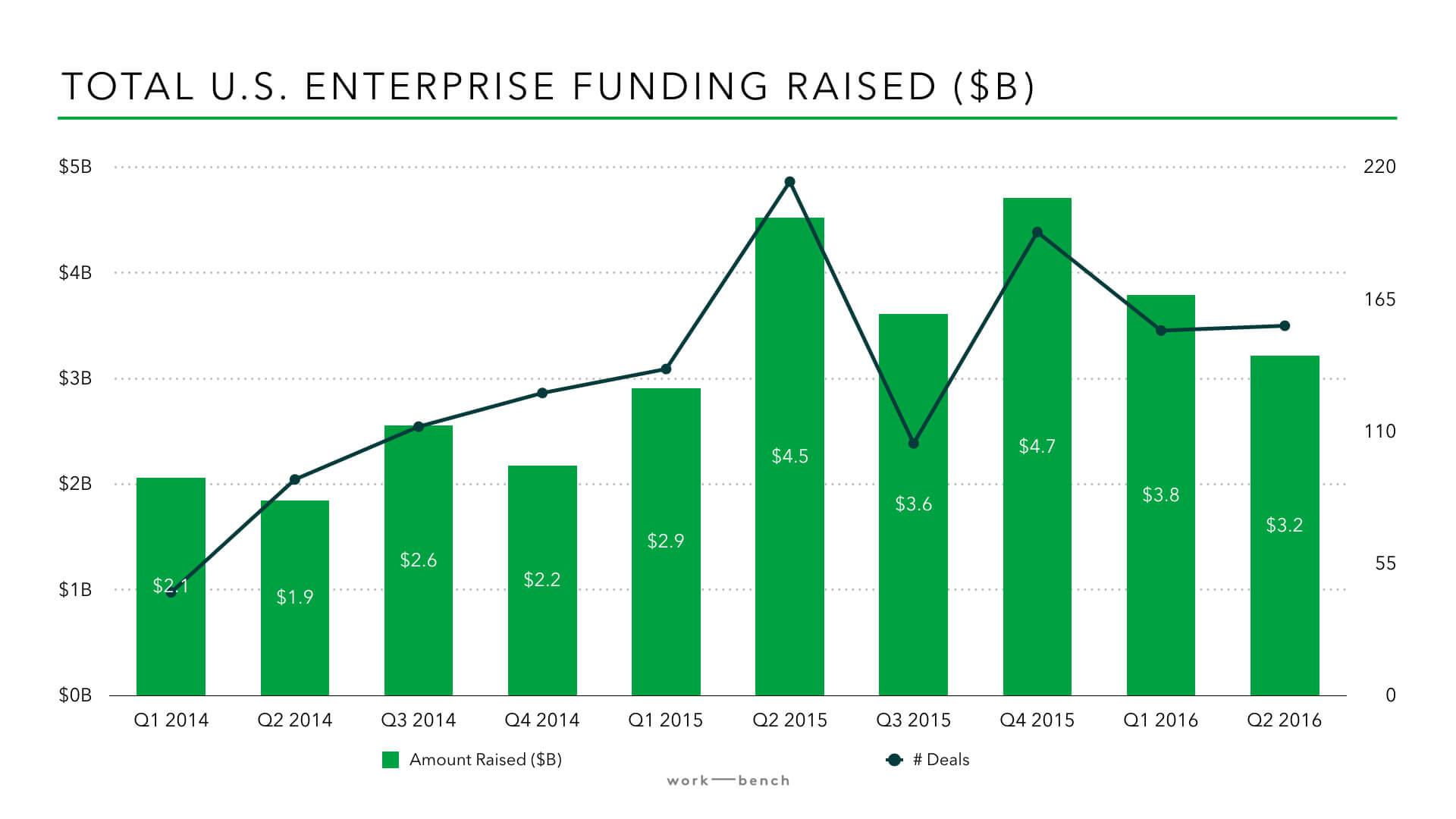 funding-report-1