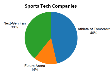 sports-tech-1