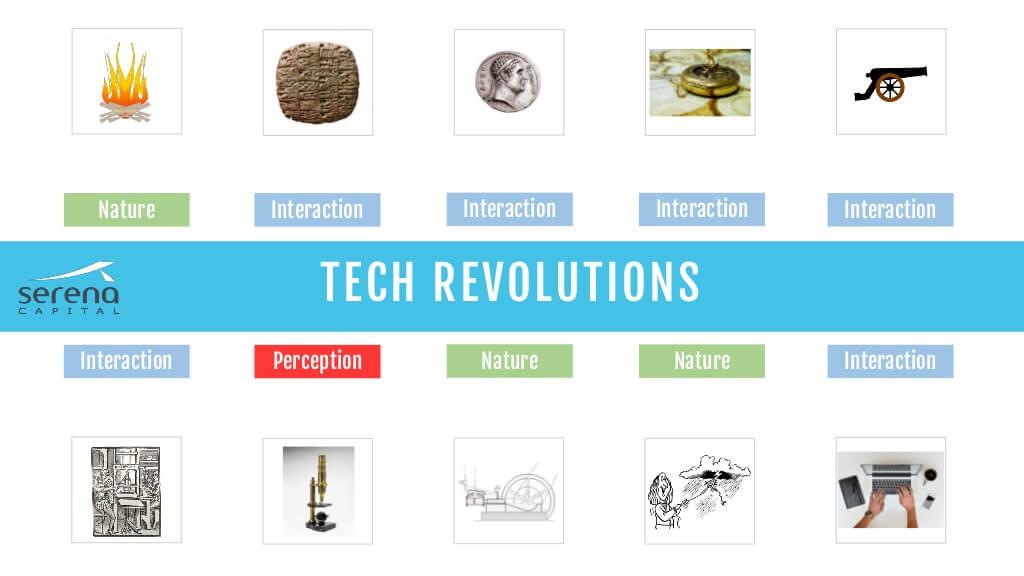 the-data-revolution-serena-capital-30-1024