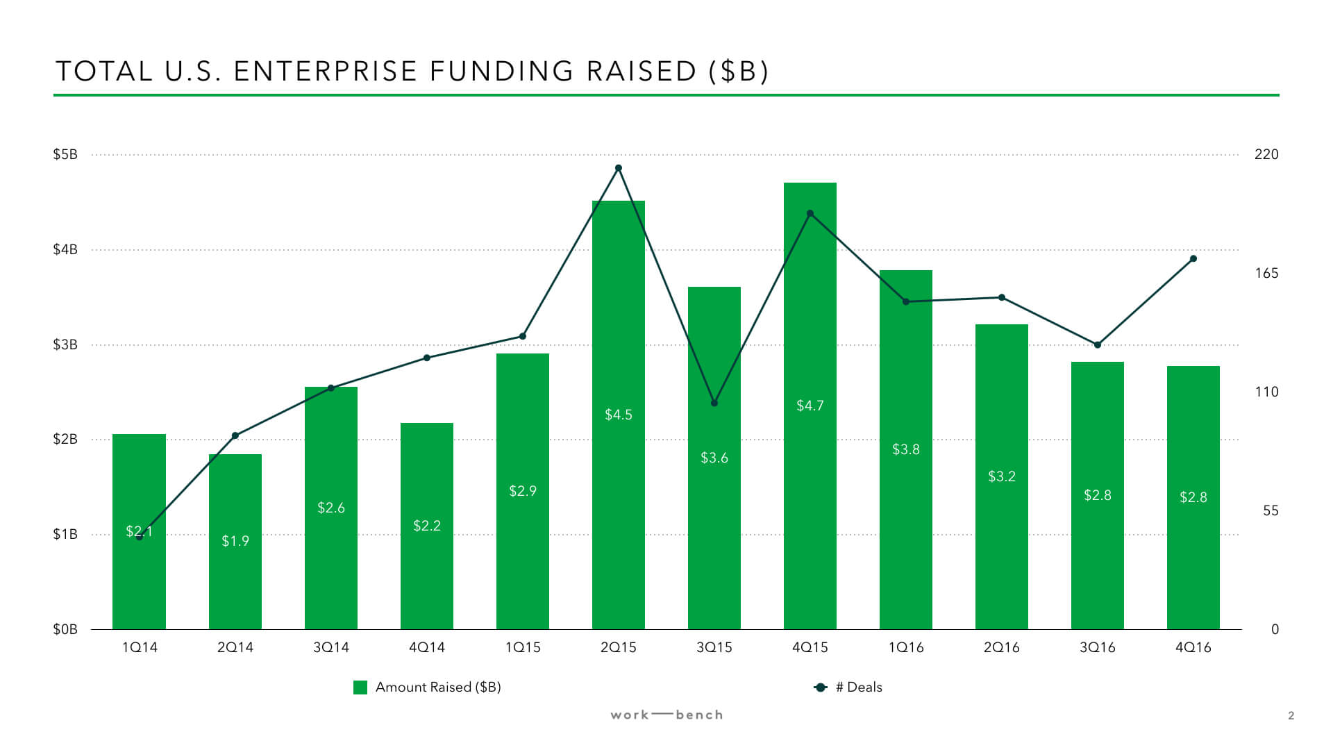 total-enterprise-funding-2016