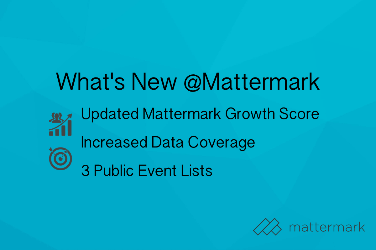post image for New Updates To The Mattermark Growth Score, Increased Data Coverage, and Public Event Lists