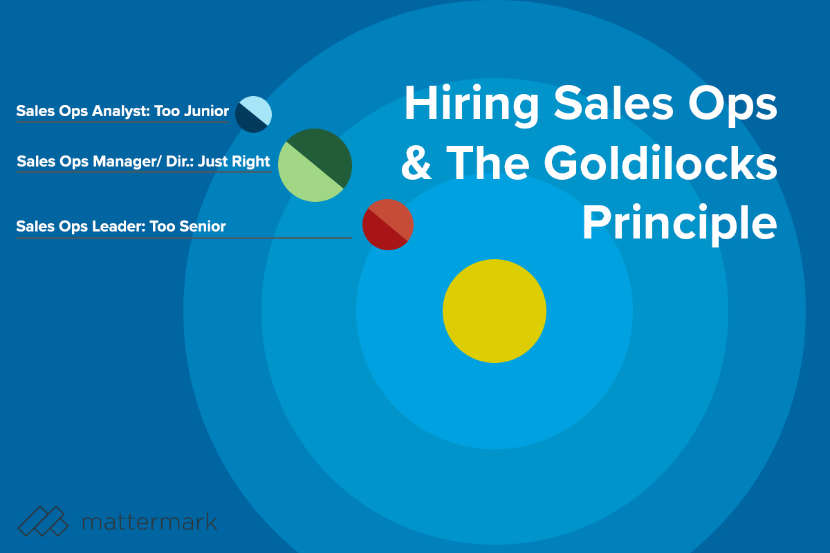The Goldilocks Principle Meeting Needs >> The Goldilocks Effect Getting Your First Sales Ops Hire Just Right